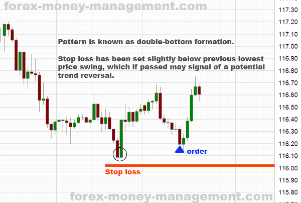 Forex lot explained
